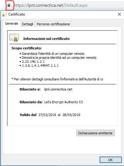Let's Encrypt - Verifica del certificato