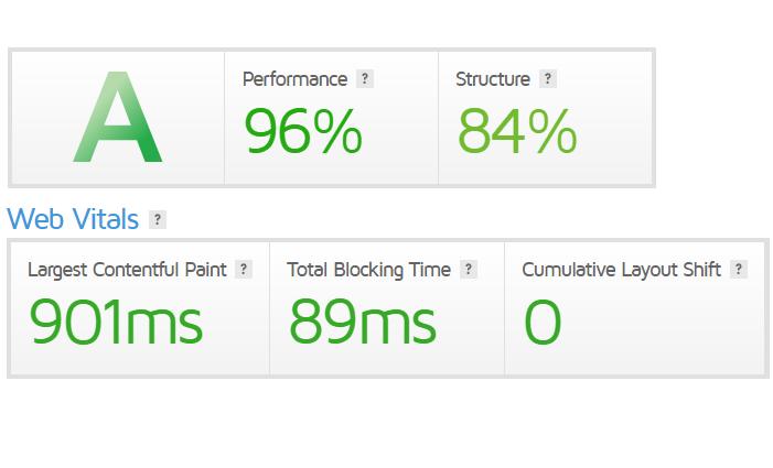 indicatori di performance di una pagina di un web